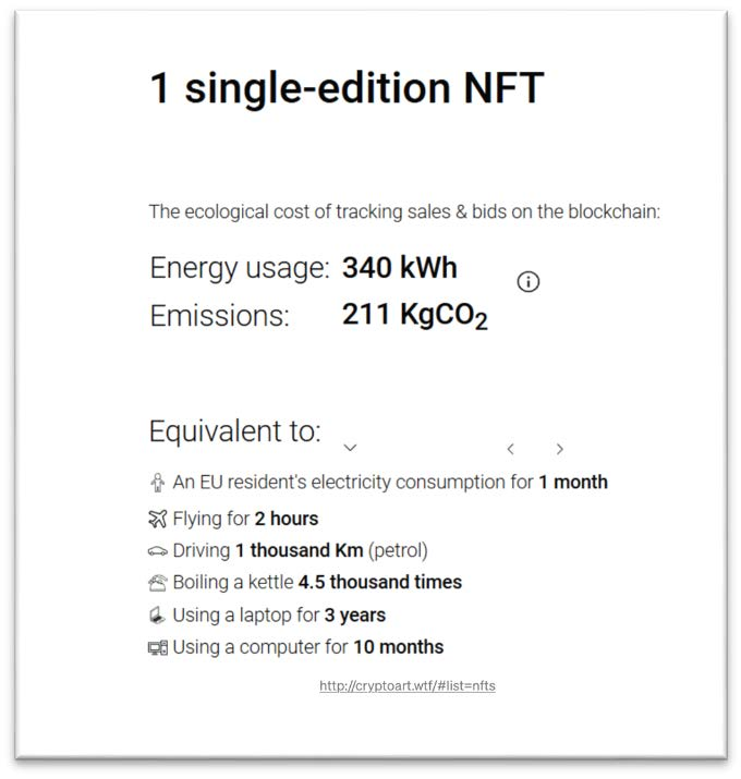 Memo Akten's blog post calculating the energy waste generated by 1 single-edition NFT, with estimated energy usage of 340 kWh and 211 KgCO2 of emissions